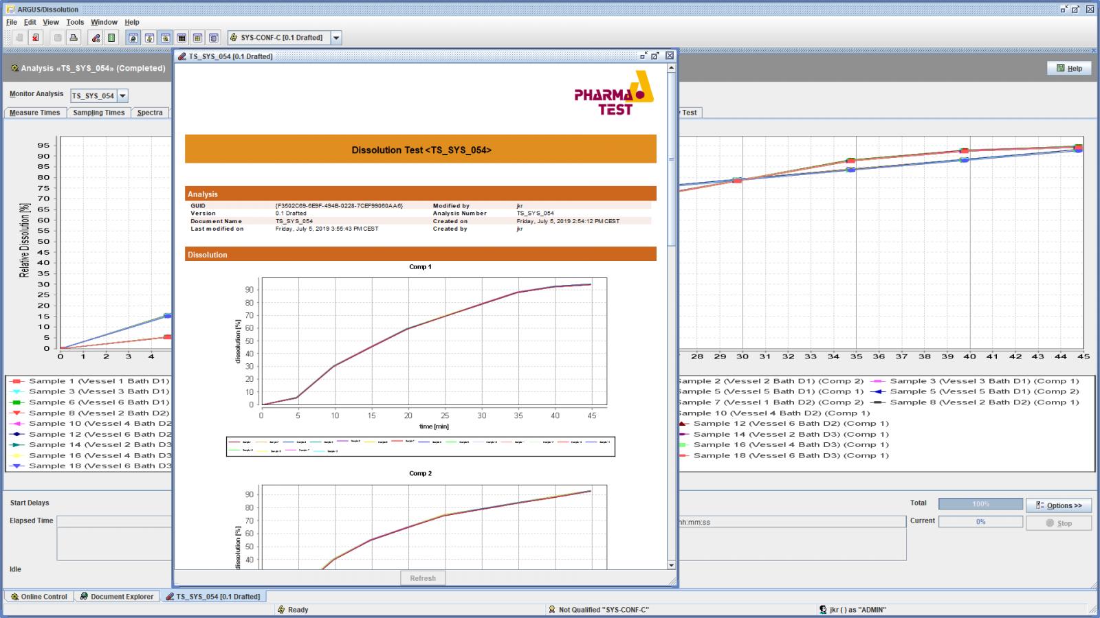 Example Test Report Dissolution Profile