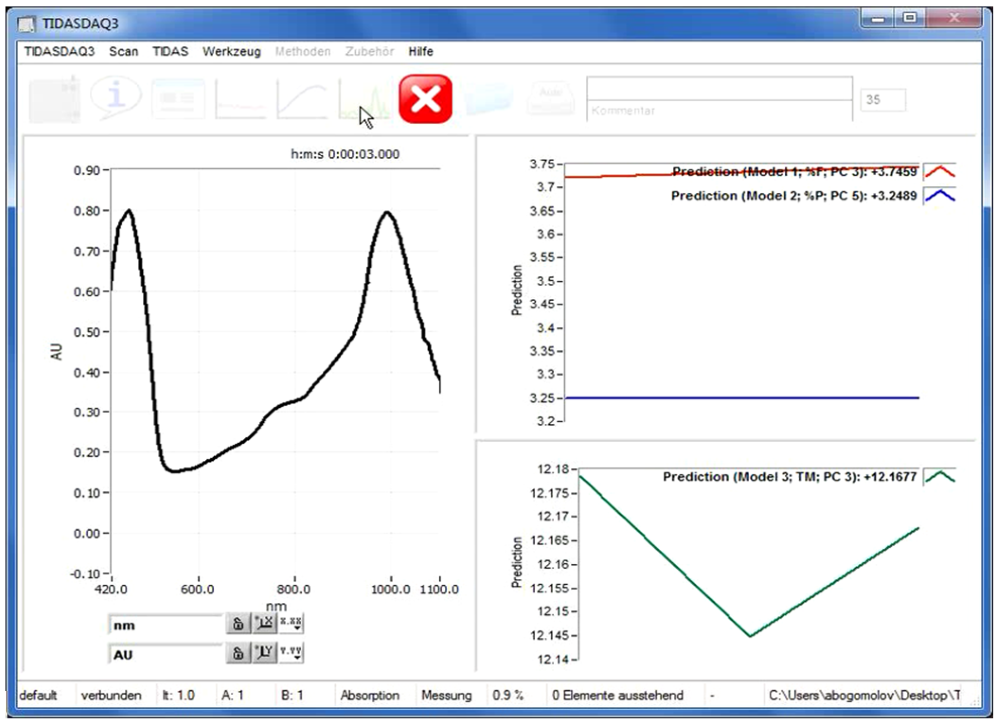 Example of a Measurement with TIDASDAQ3 without Process Interface